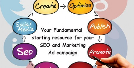 Digital Marketing Sunshine Coast, SEO Marketing Sunshine Coast, Online Marketing Sunshine Coast, SEO Internet Marketing,